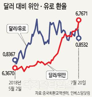 연이틀 성토… 연준까지 압박하는 트럼프